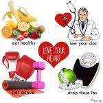 بیماری قلبی ، عواملی که باعث بروز بیماری قلبی می شوند.