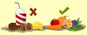 پیشگیری از دیابت .