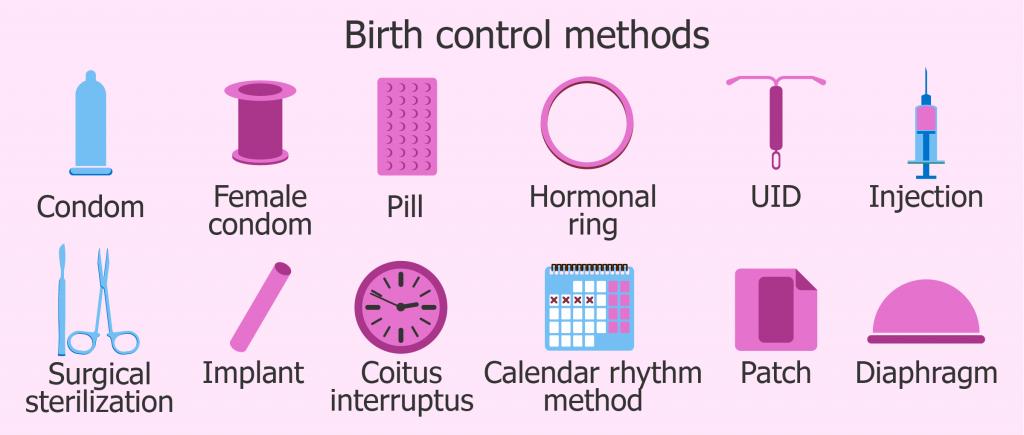 روشهای جلوگیری از بارداری.