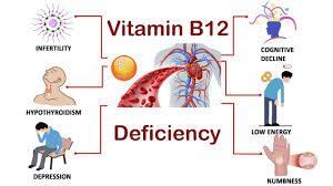 نشانه های کمبود ویتامین B12